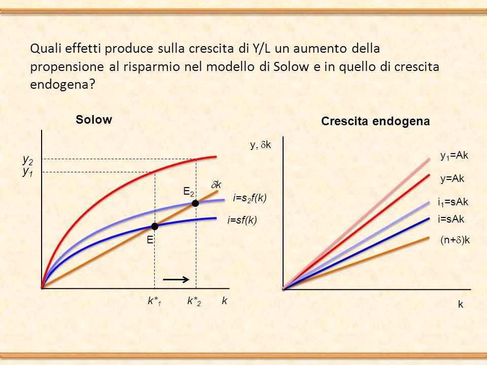 Quali effetti produce sulla crescita di Y/L un aumento della propensione al risparmio nel modello di Solow e in quello di crescita endogena