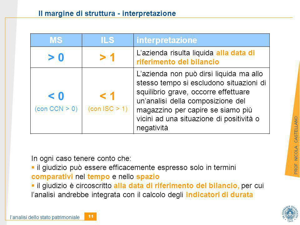 Il margine di struttura - interpretazione