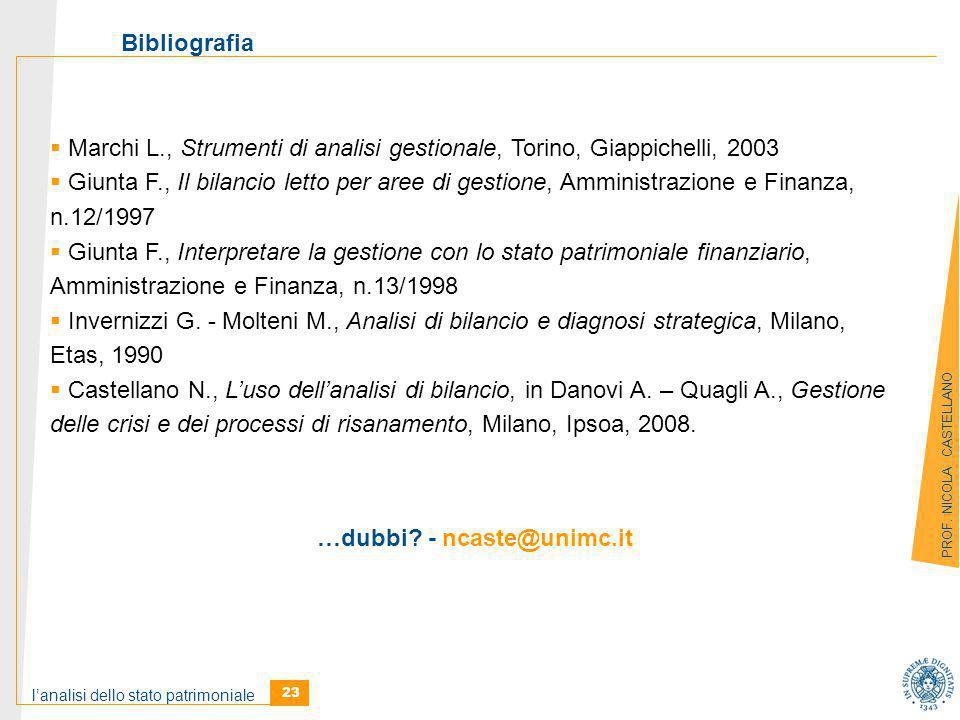 Bibliografia Marchi L., Strumenti di analisi gestionale, Torino, Giappichelli, 2003.