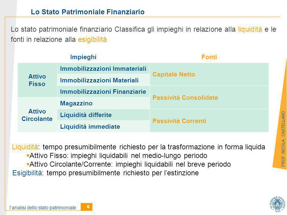 Lo Stato Patrimoniale Finanziario