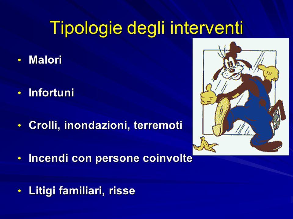 Tipologie degli interventi