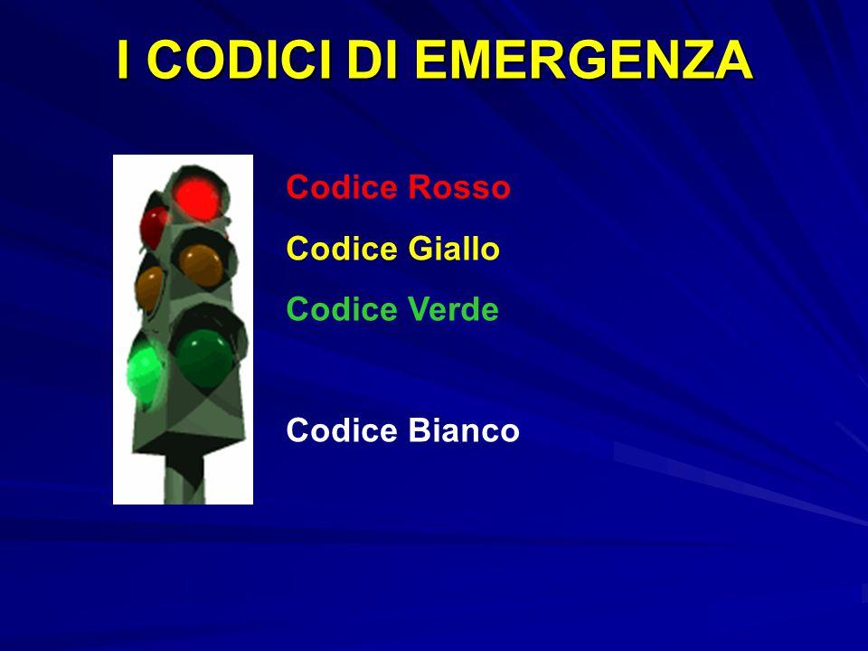 I CODICI DI EMERGENZA Codice Rosso Codice Giallo Codice Verde