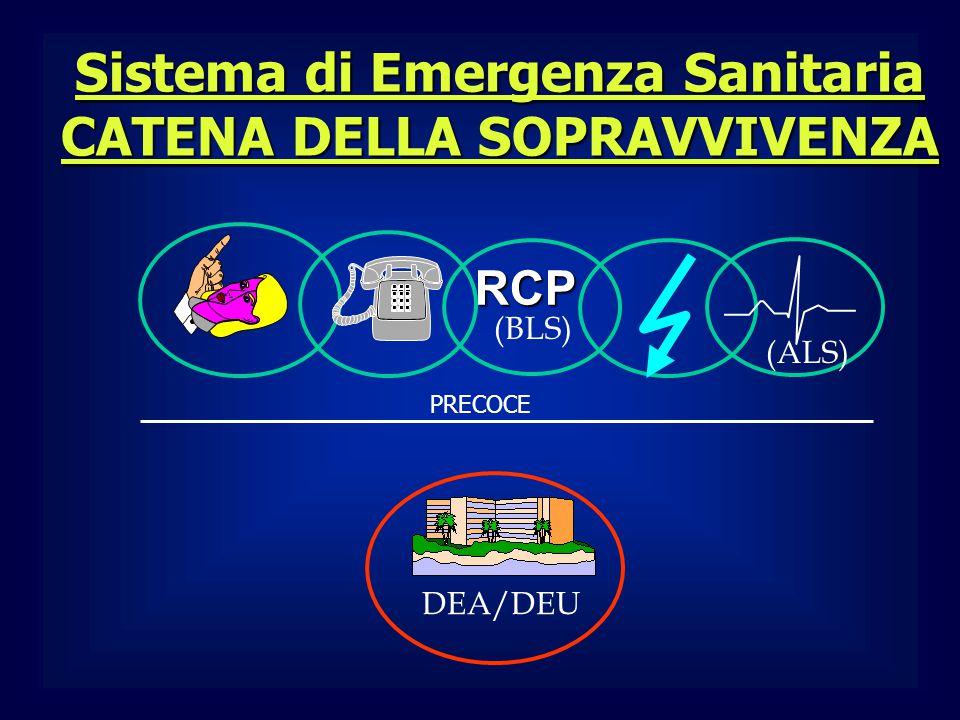 Sistema di Emergenza Sanitaria CATENA DELLA SOPRAVVIVENZA