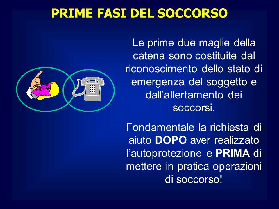 PRIME FASI DEL SOCCORSO