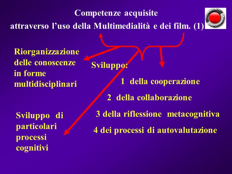 Competenze acquisite attraverso l'uso della Multimedialità e dei film. (1) Riorganizzazione delle conoscenze in forme multidisciplinari.
