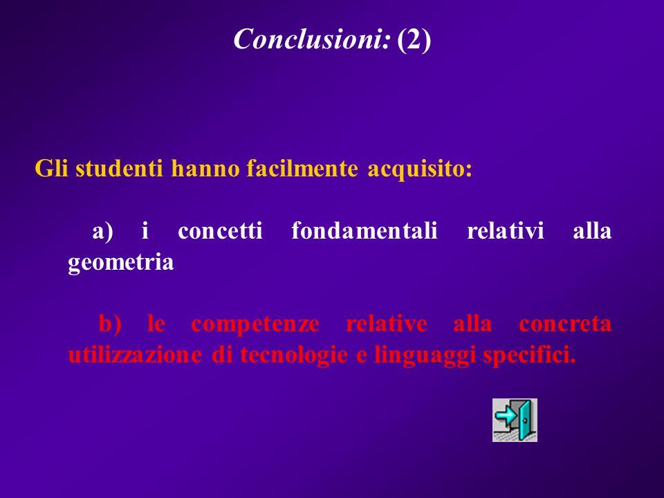 Conclusioni: (2) Gli studenti hanno facilmente acquisito: