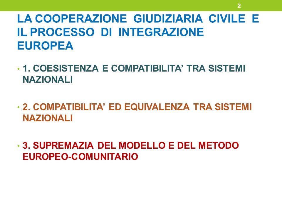2 LA COOPERAZIONE GIUDIZIARIA CIVILE E IL PROCESSO DI INTEGRAZIONE EUROPEA. 1. COESISTENZA E COMPATIBILITA' TRA SISTEMI NAZIONALI.