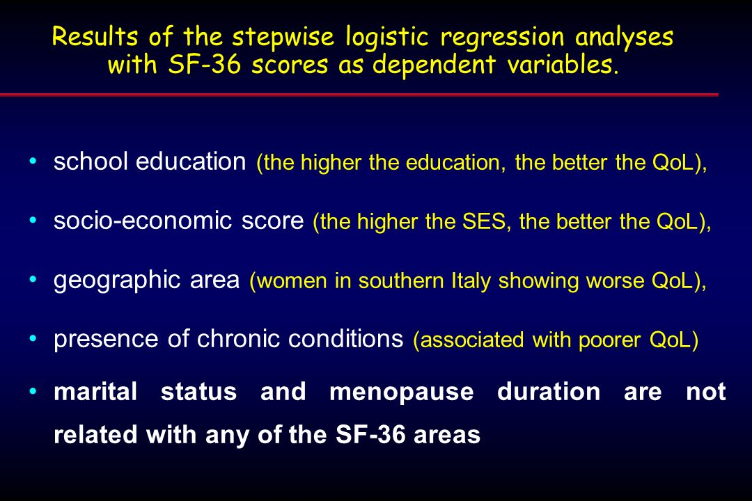 Results of the stepwise logistic regression analyses with SF-36 scores as dependent variables.