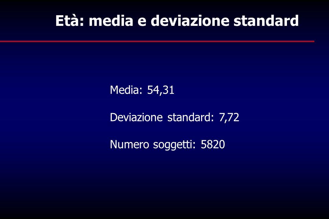Età: media e deviazione standard