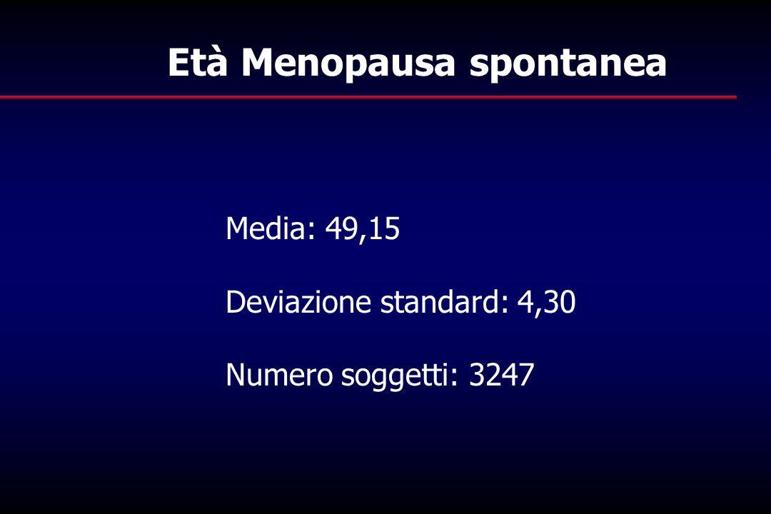 Età Menopausa spontanea