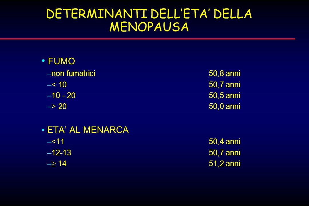 DETERMINANTI DELL'ETA' DELLA MENOPAUSA