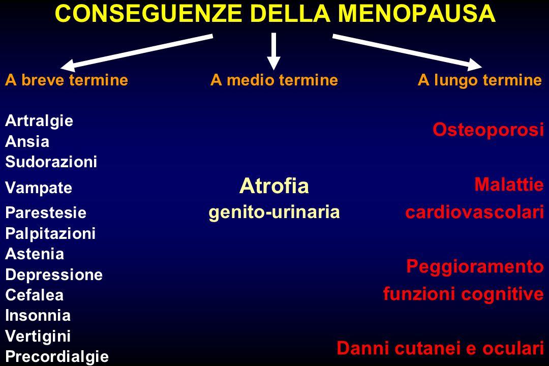 CONSEGUENZE DELLA MENOPAUSA
