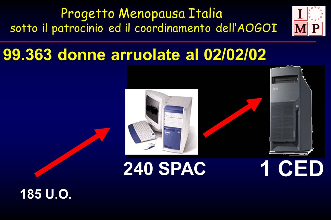 1 CED 240 SPAC 99.363 donne arruolate al 02/02/02