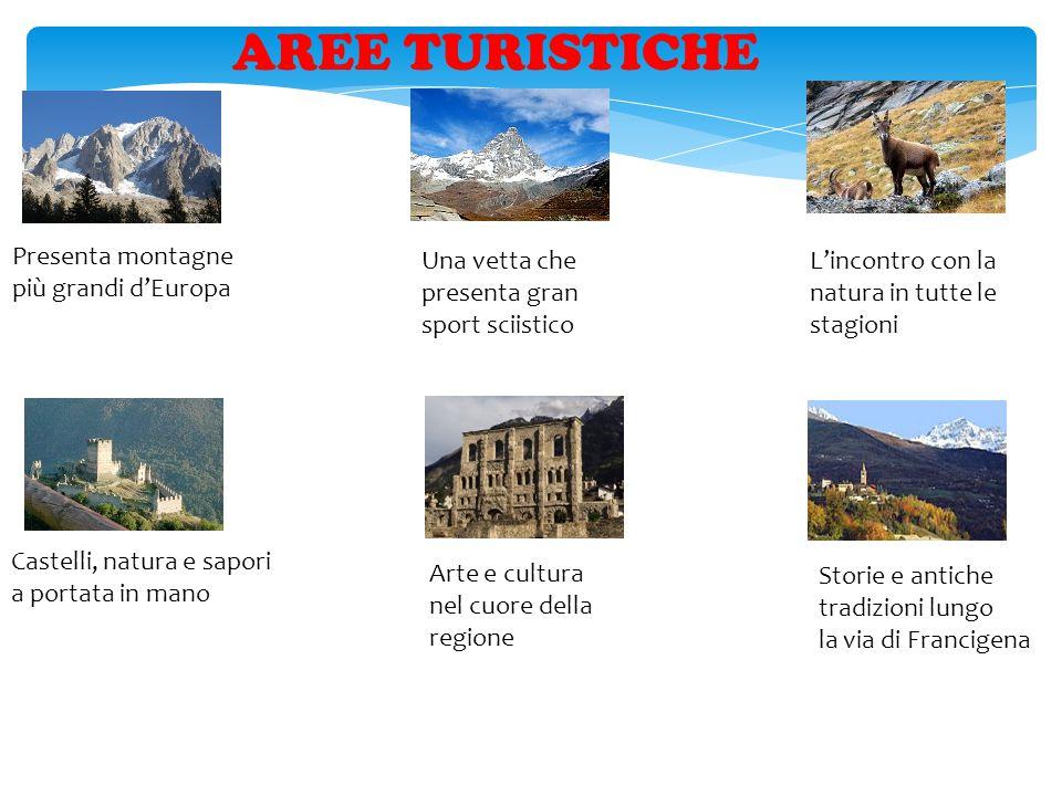 AREE TURISTICHE Presenta montagne più grandi d'Europa Una vetta che