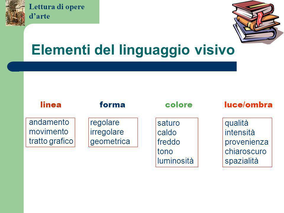 Elementi del linguaggio visivo