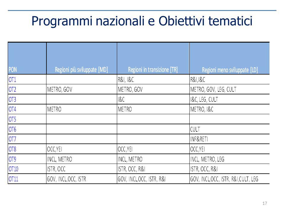 Programmi nazionali e Obiettivi tematici