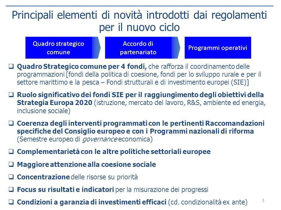 Principali elementi di novità introdotti dai regolamenti per il nuovo ciclo