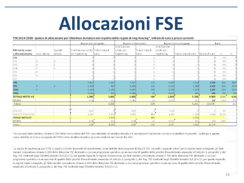 Allocazioni FSE