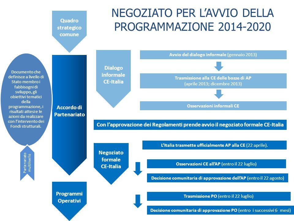 NEGOZIATO PER L'AVVIO DELLA PROGRAMMAZIONE 2014-2020