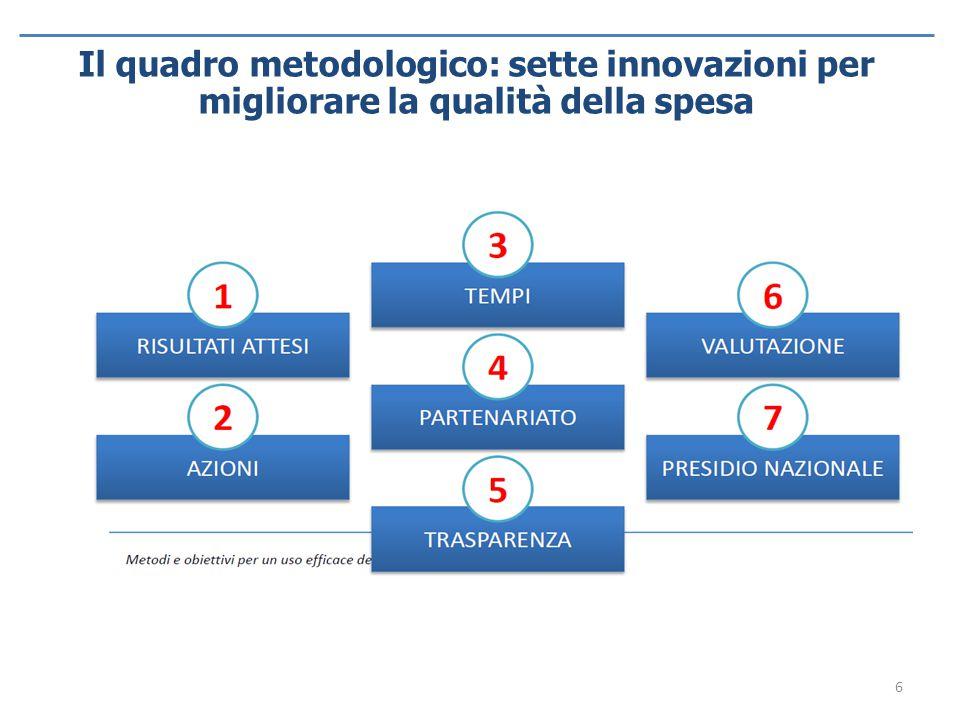 Il quadro metodologico: sette innovazioni per migliorare la qualità della spesa