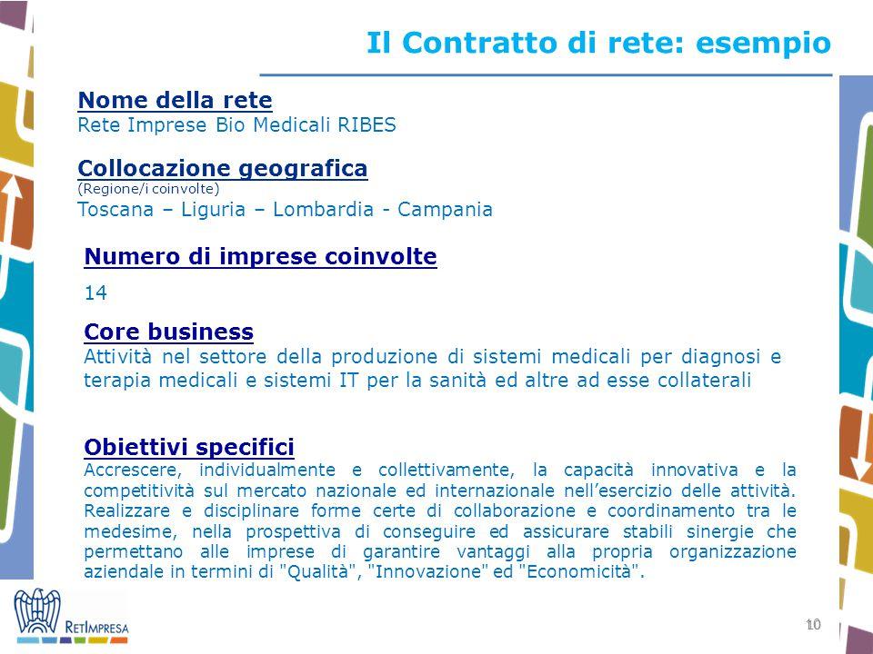 Il Contratto di rete: esempio