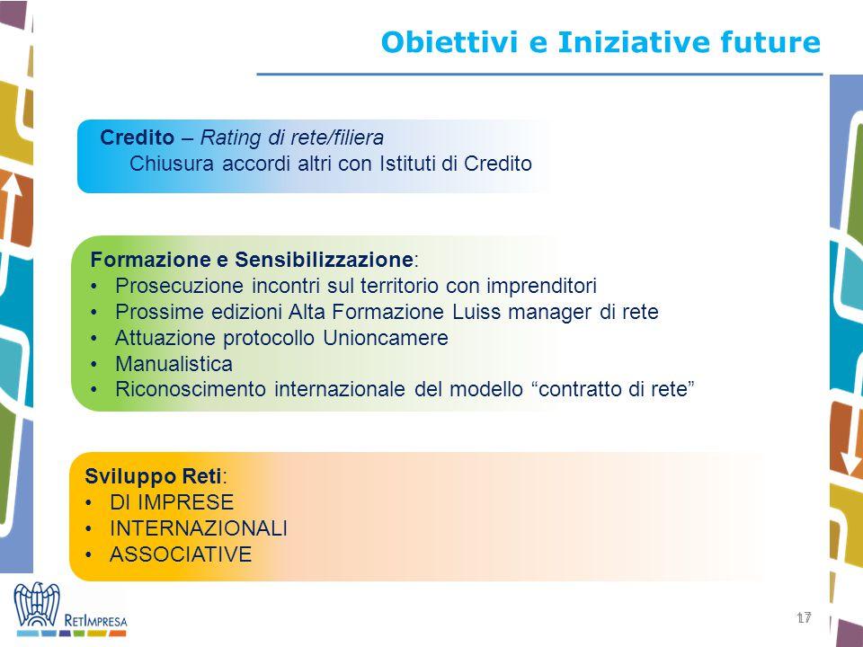 Obiettivi e Iniziative future