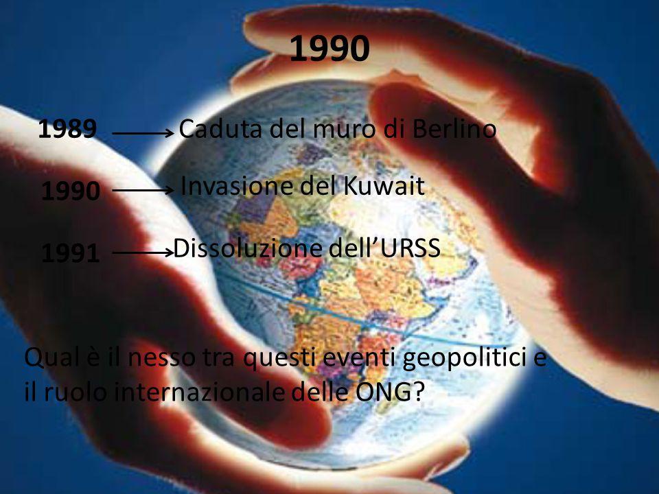 1990 1989 Caduta del muro di Berlino Invasione del Kuwait 1990