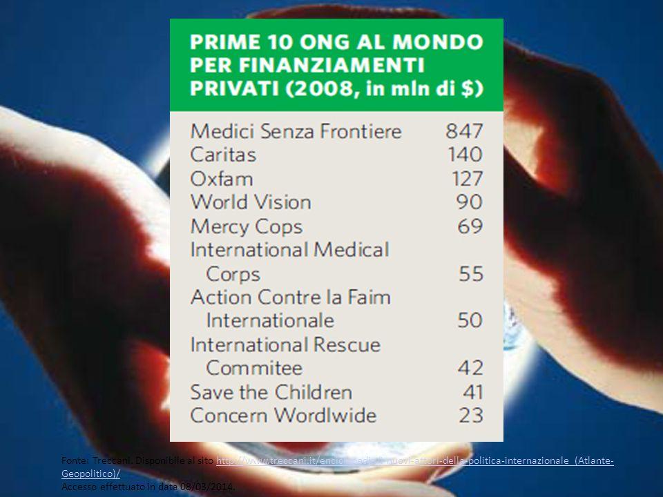 Fonte: Treccani. Disponibile al sito http://www. treccani