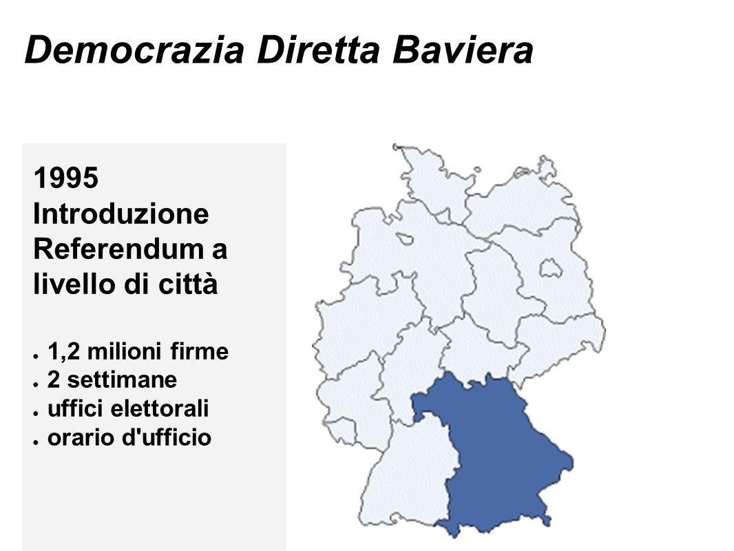 Democrazia Diretta Baviera