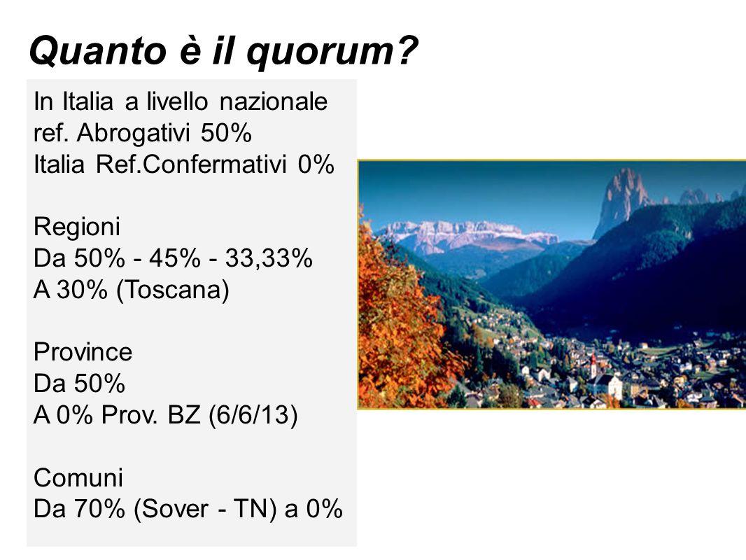 Quanto è il quorum In Italia a livello nazionale ref. Abrogativi 50%