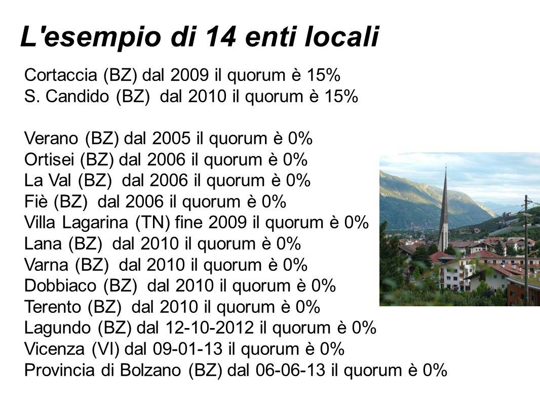 L esempio di 14 enti locali