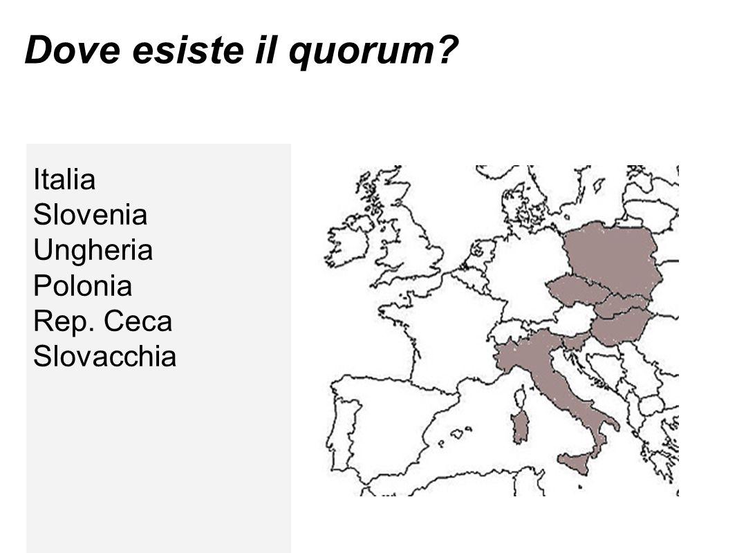 Dove esiste il quorum Italia Slovenia Ungheria Polonia Rep. Ceca