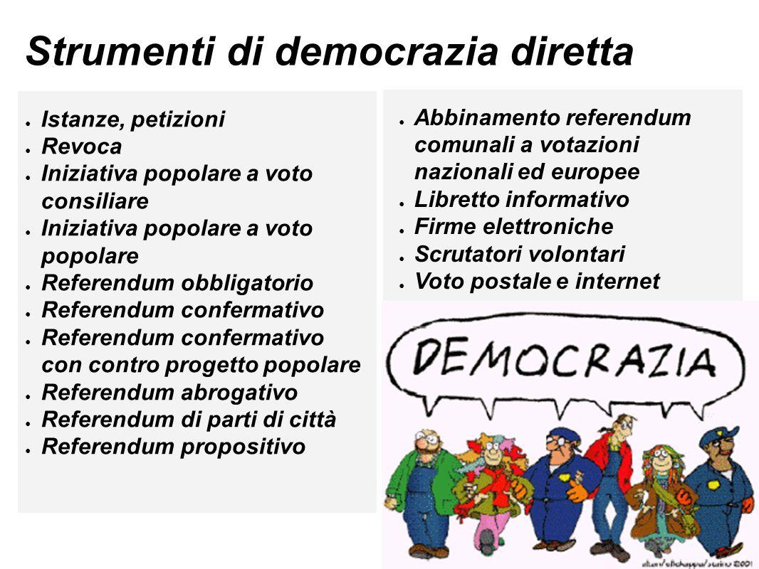 Strumenti di democrazia diretta
