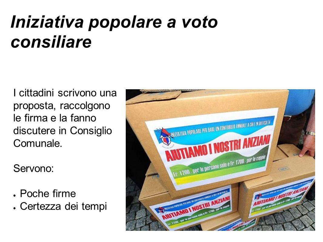 Iniziativa popolare a voto consiliare