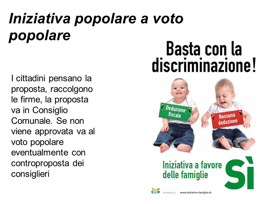 Iniziativa popolare a voto popolare