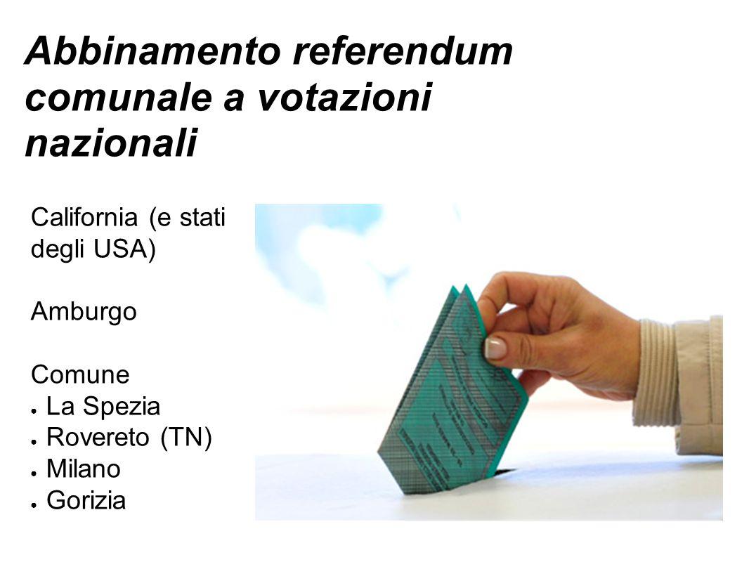 Abbinamento referendum comunale a votazioni nazionali