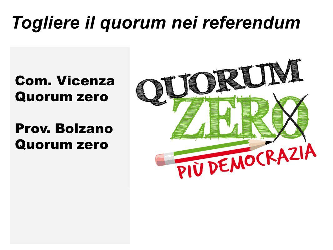 Togliere il quorum nei referendum