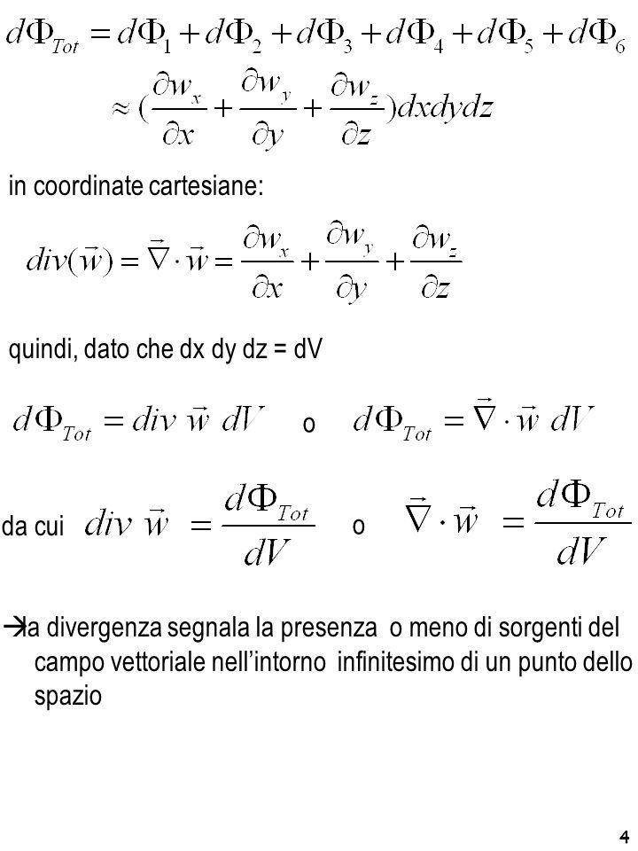 in coordinate cartesiane: