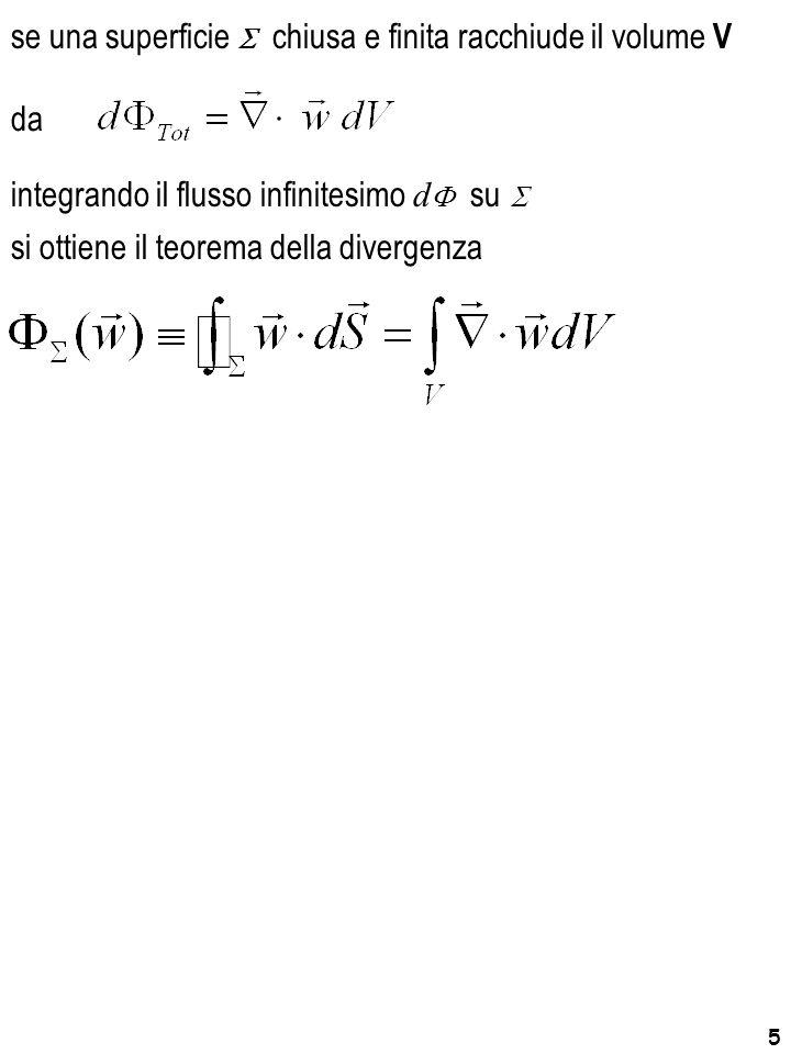 se una superficie S chiusa e finita racchiude il volume V
