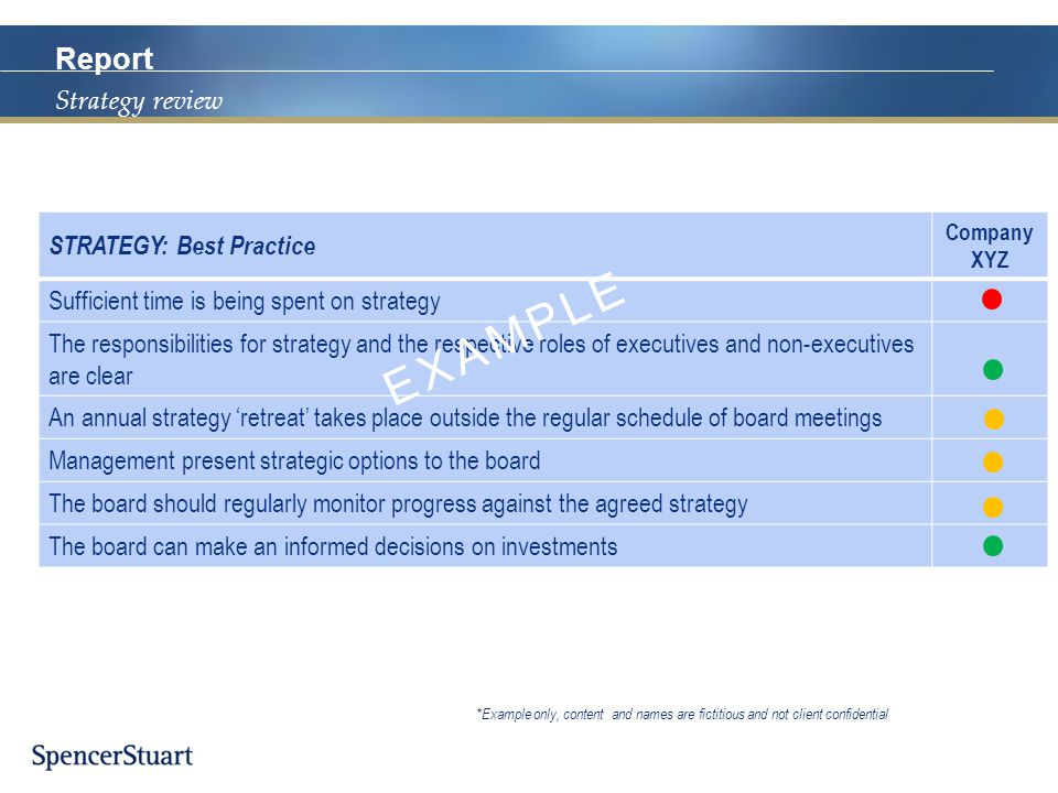 EXAMPLE Report Strategy review STRATEGY: Best Practice
