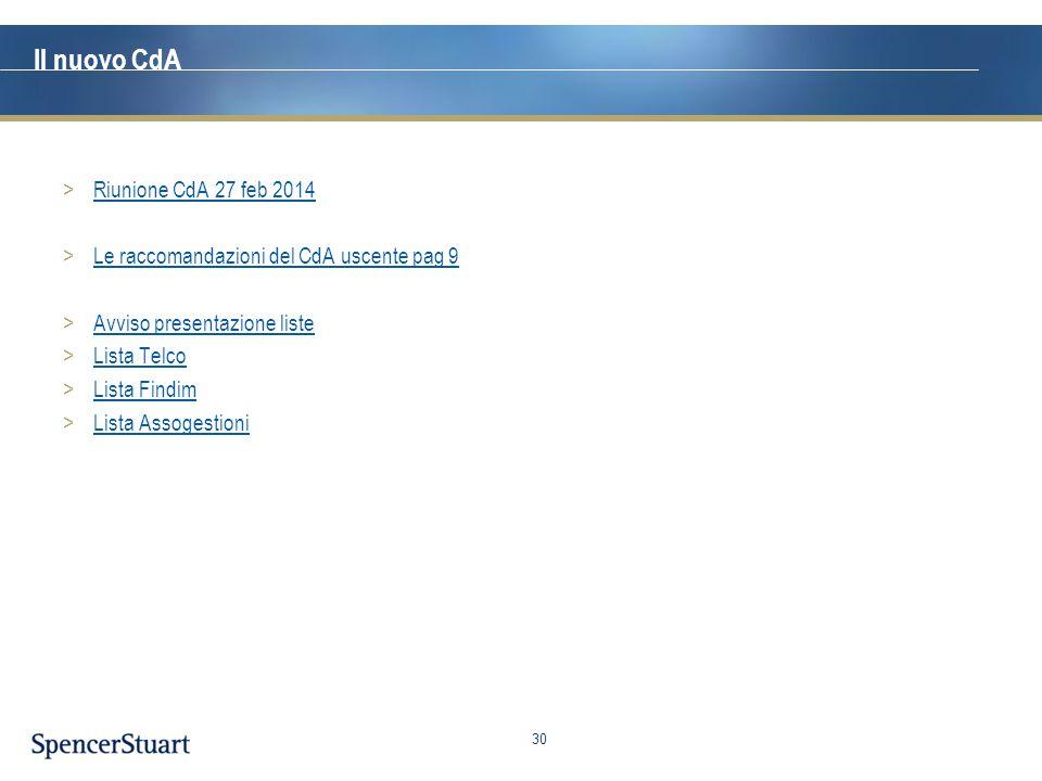 Il nuovo CdA Riunione CdA 27 feb 2014