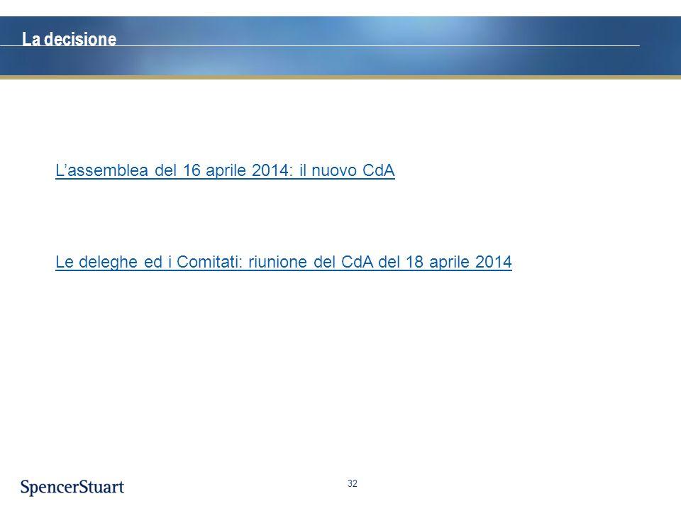 La decisione L'assemblea del 16 aprile 2014: il nuovo CdA