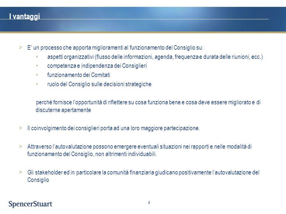 I vantaggi E' un processo che apporta miglioramenti al funzionamento del Consiglio su: