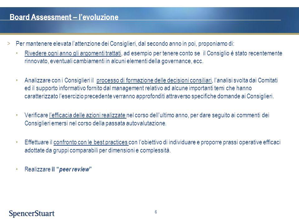 Board Assessment – l'evoluzione