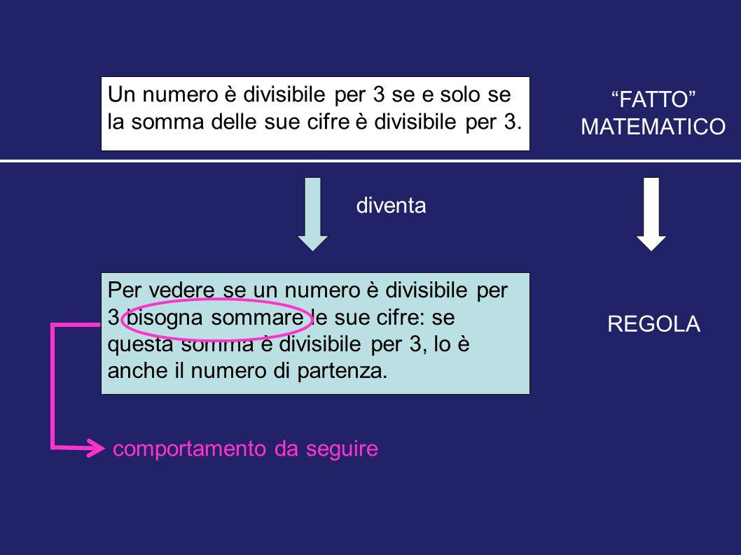 Un numero è divisibile per 3 se e solo se la somma delle sue cifre è divisibile per 3.