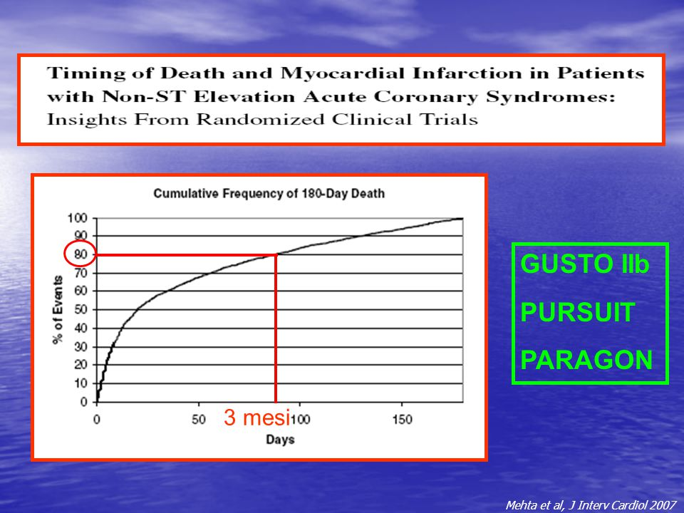 GUSTO IIb PURSUIT PARAGON 3 mesi Mehta et al, J Interv Cardiol 2007 14
