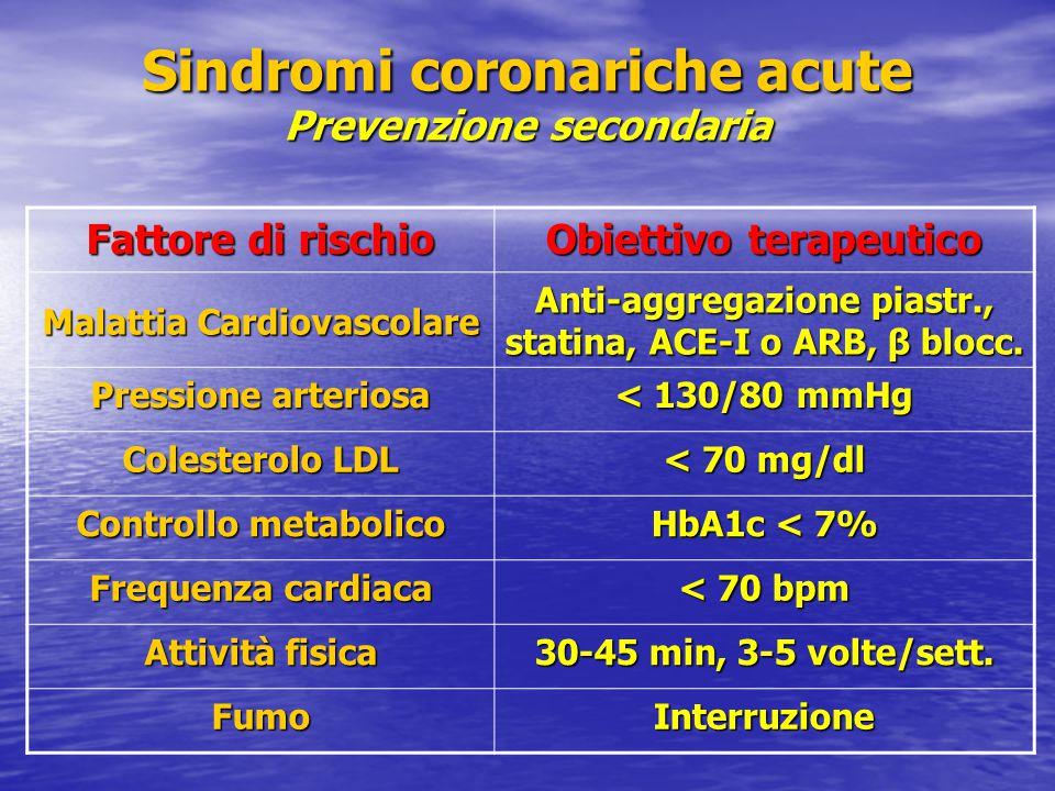 Sindromi coronariche acute Prevenzione secondaria
