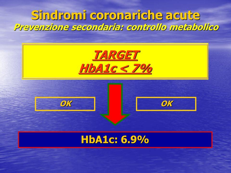 Sindromi coronariche acute Prevenzione secondaria: controllo metabolico