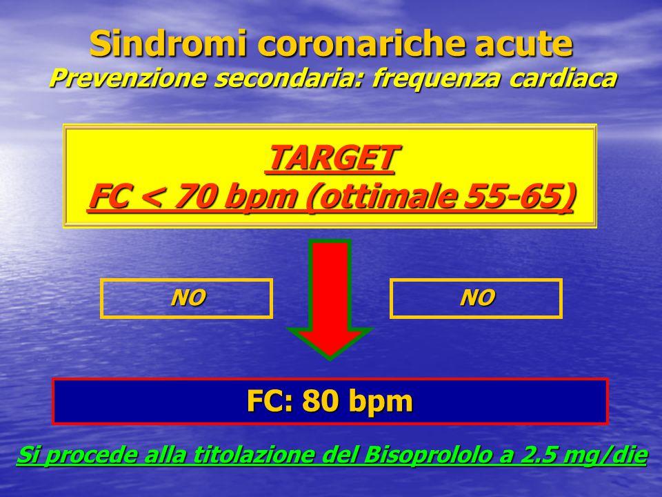 Sindromi coronariche acute Prevenzione secondaria: frequenza cardiaca