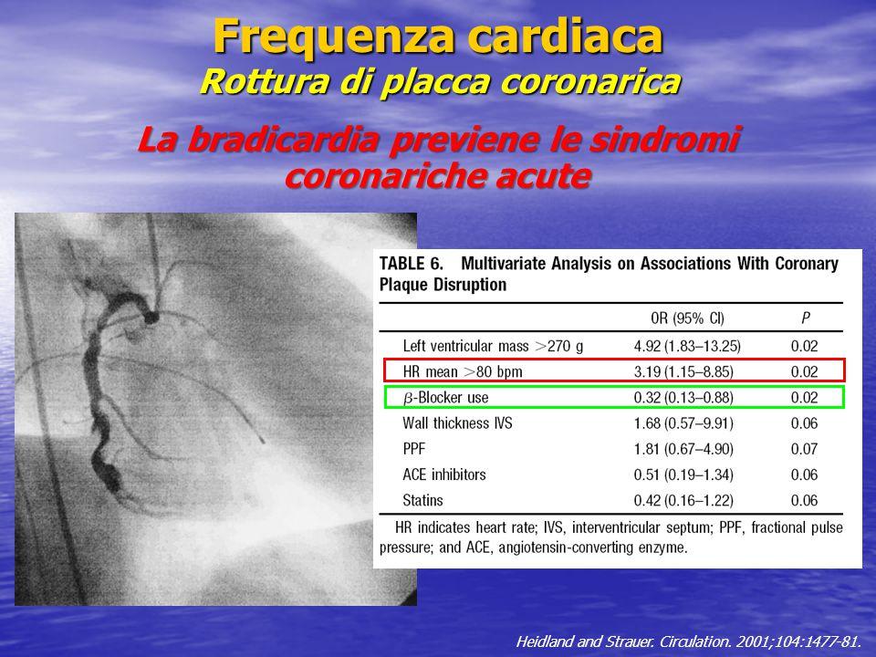Frequenza cardiaca Rottura di placca coronarica